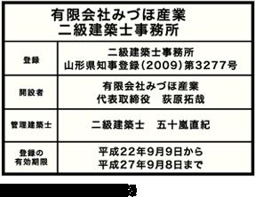 二級建築士事務所登録