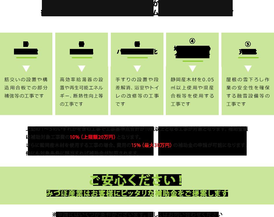ご存知でしたか?鶴岡市では最大50万円のリフォーム補助金申請ができます
